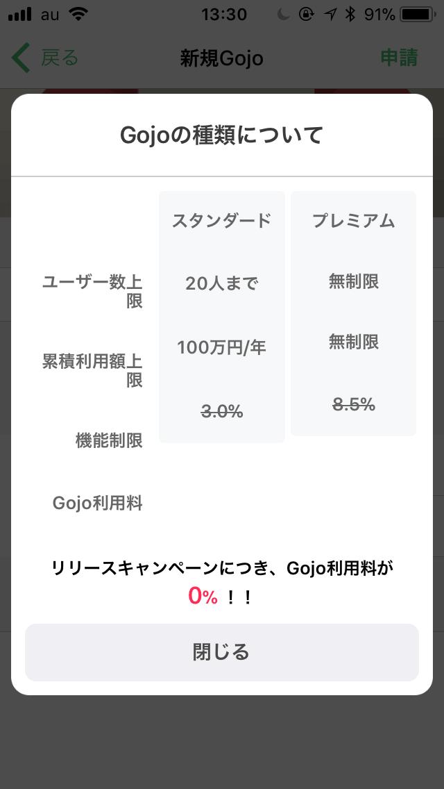 Gojo(ゴジョ)プランの説明