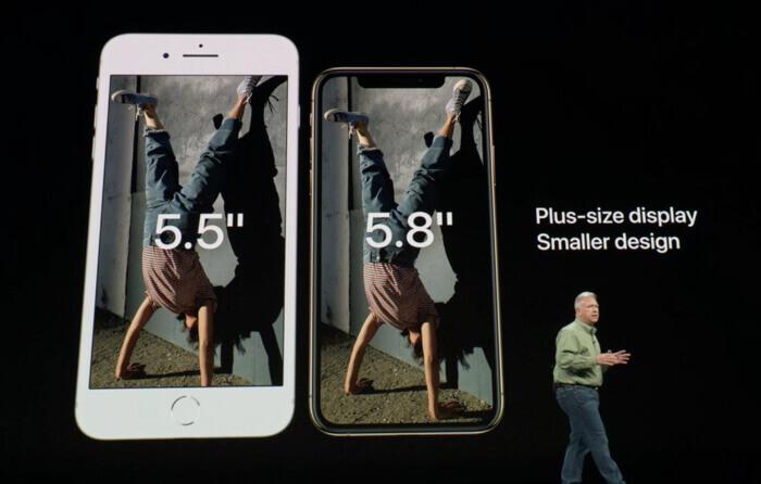 iPhoneXSのディスプレイサイズ