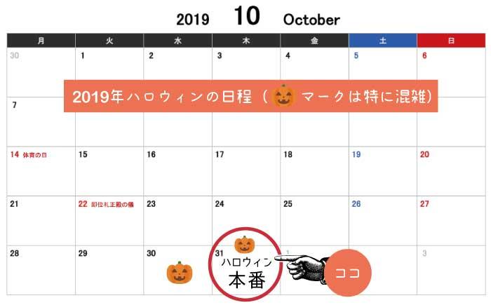 2019年渋谷ハロウィンの日程図表