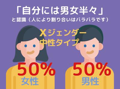 Xジェンダーの種類その2の中性別タイプのイラスト画像