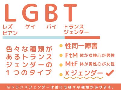 XジェンダーはLGBTの一つの図解