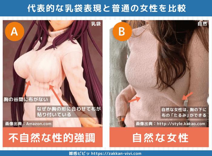 性差別表現の含まれた不自然な性的誇張の象徴「乳袋表現」と普通の女性表現との違いを図解