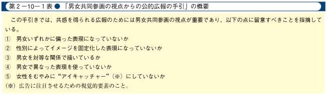日本政府による男女共同参画の視点で見た公的広報ガイドラインその1